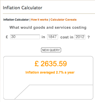 Bank of England Inflation Calculator